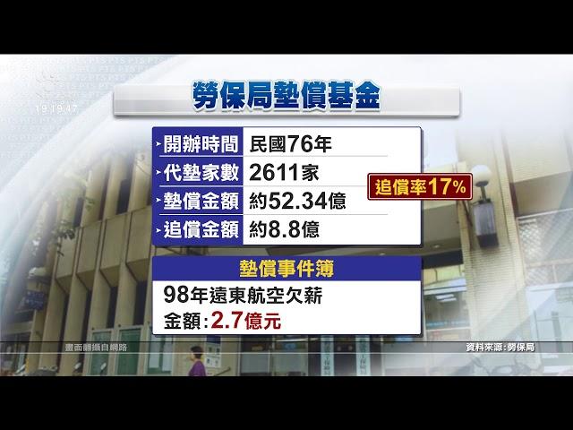 華映破產 政府墊償1842人逾8億創新高