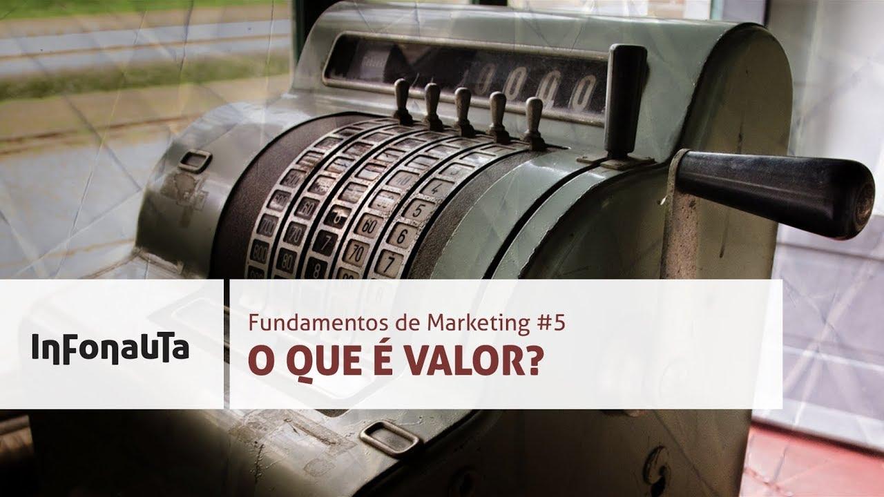 Capa da aula O que é Custo, Preço, Benefício, Lucro e Prejuízo no Marketing
