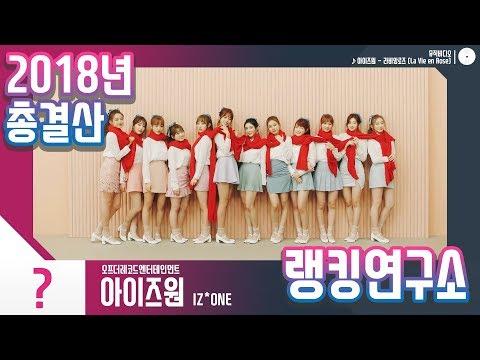 [랭킹연구소] 2018년 아이돌그룹 총결산 (브랜드평판) | K-POP IDOL Group Chart (2018 Brand Total)