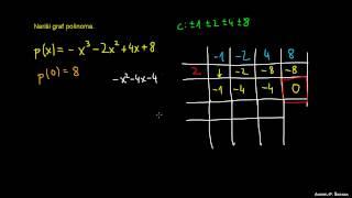 Graf polinoma 10