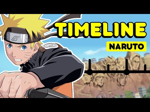 The Complete Naruto Timeline   Get in the Robot