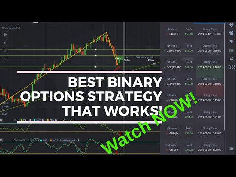 Real Working Binary Options Strategy