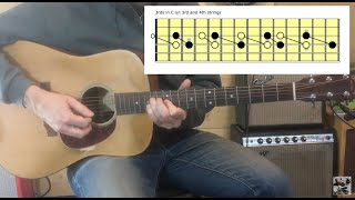 Fretboard DNA - The Major Scale Harmonized in 3rds