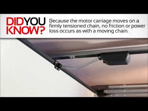 Did you know? SOMMER garage door opener technology
