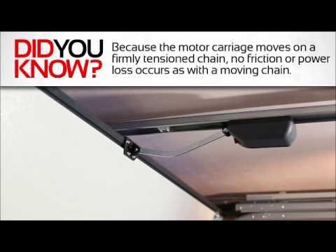 Did you know? SOMMER garage door opener technology