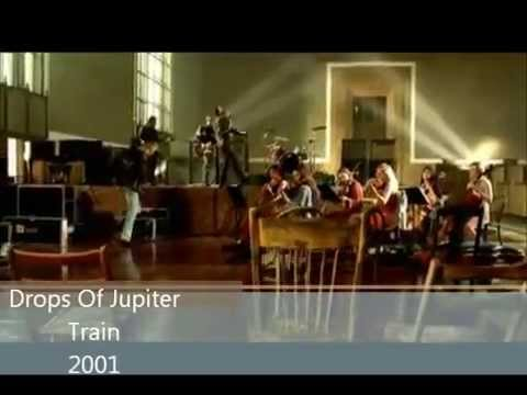 Top 100 Throwback hits of the 1990's - 2000's