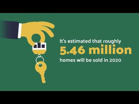 2020 Real Estate Statistics Pittsburgh Pennsylvania - Cash For Homes Pittsburgh