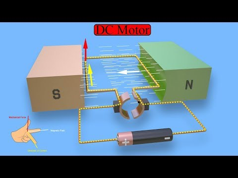 electric motor animation rotating magnetic field working principle of dc motor animation elementary model how electric motors work videomovilescom
