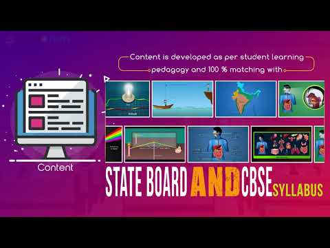 Digital Classroom for CBSE; Andhra Pradesh & Telangana State Board