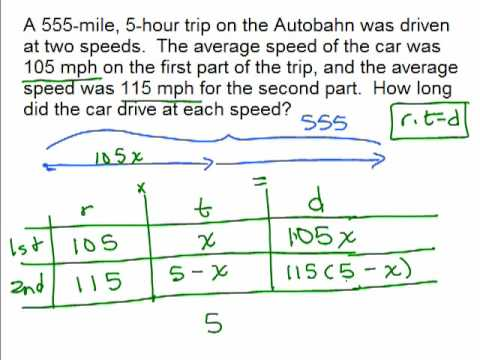 Distance Rate Time Formula Rate Time Distance Problem 3