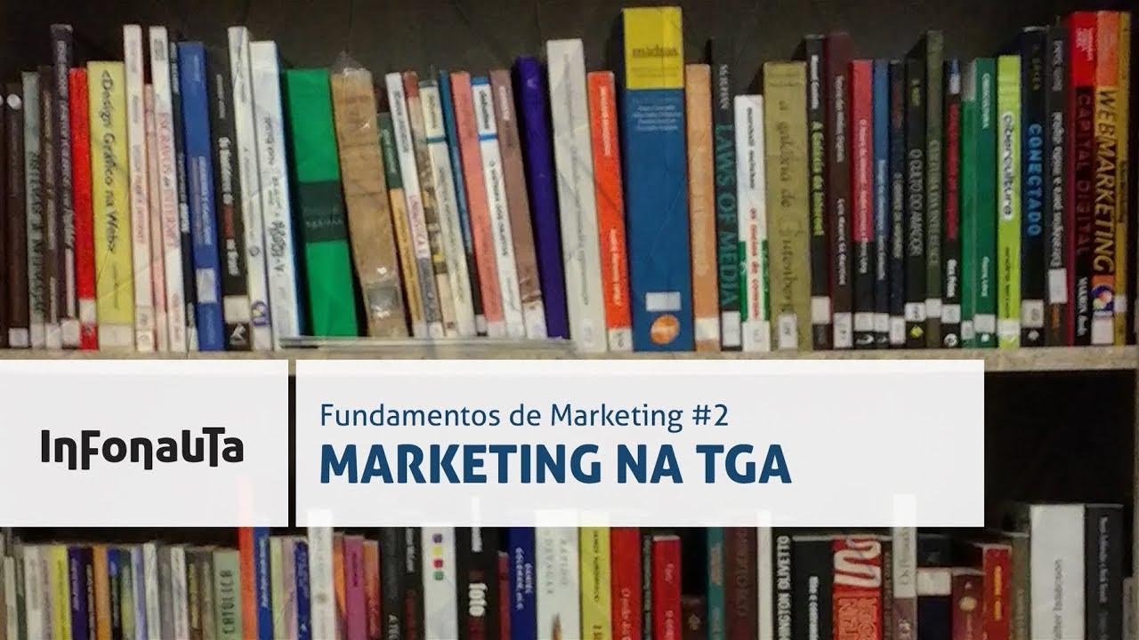 Capa da aula O que é marketing?