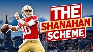 The 49ers Offensive Scheme Devastates Defenses