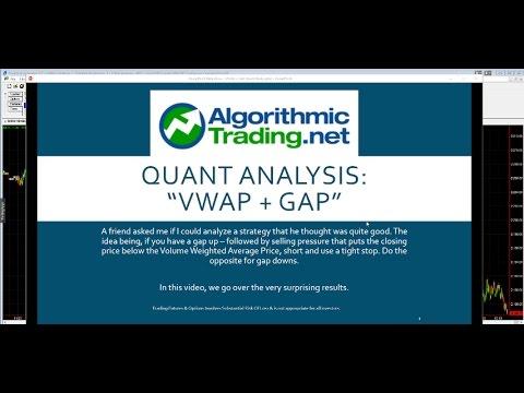 VWAP Trading Strategy Example