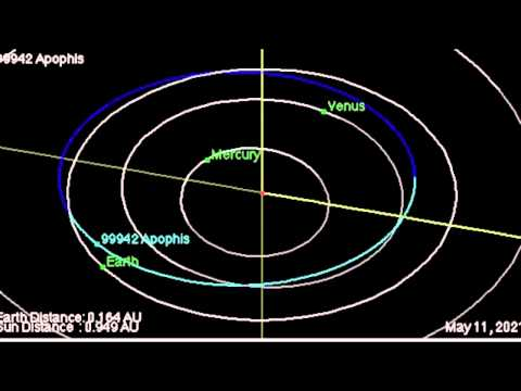 2004 mn4 apophis asteroid - photo #16