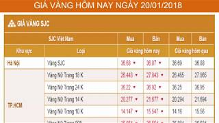 GIÁ VÀNG HÔM NAY NGÀY 20/01/2018 - Vàng SJC  - PNJ - DOJI - Vàng GOLD - vàng thế giới -vàng 9999