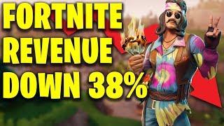 Fortnite Revenue Down 38% - Inside Gaming Daily