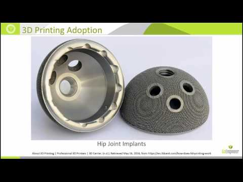 Leverage 3D Printing for Topology Optimized Designs