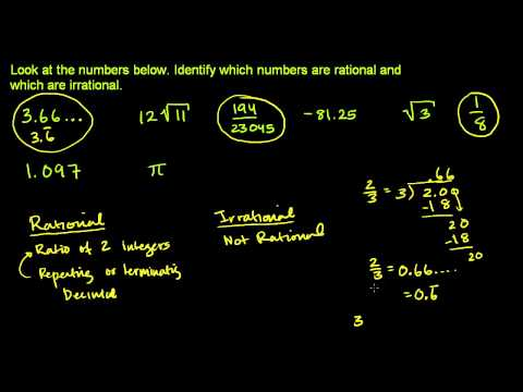 Subsets of Real Numbers | CK-12 Foundation