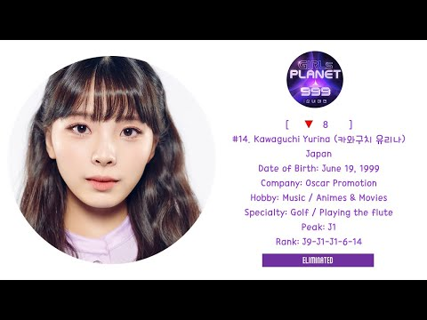 GIRL PLANET 999 [OFFICIAL INDIVIDUAL RANKING EP.12 FINAL]