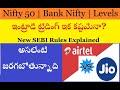 Nifty, Bank nifty analysis, Airtel, Reliance Jio phone offer, sovereign gold bonds, latest IPO news