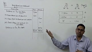 #1 Bank Reconciliation Statement (Introduction)