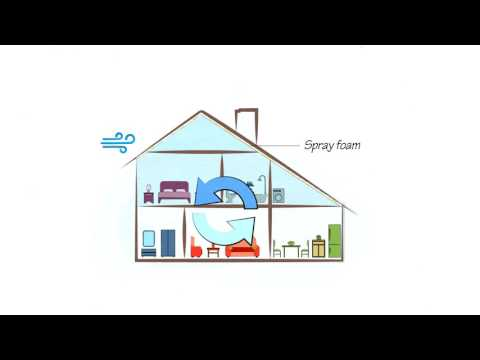 Energy Efficiency Code Requirements for Homes or Buildings