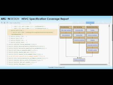 Argon Streams HEVC Coverage Tool