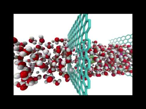 Graphene- A new approach to water desalination