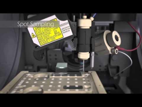 flowprobe spot sampling