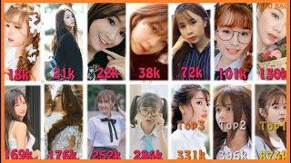 Bảng Xếp Hạng Lượt Follow Của 14 Hot Girl Faptv - Lan Hương Top2
