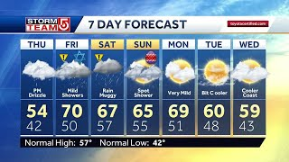 Video: Lots of clouds rest of the week