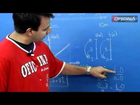 Dica de Física - Teorema de Tales