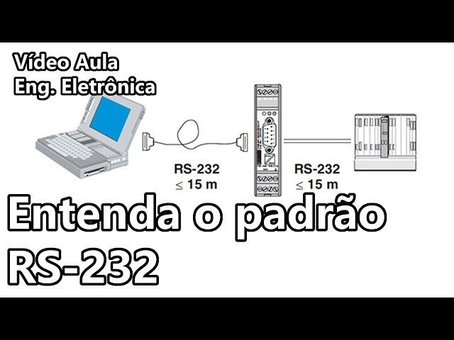 ENTENDA O PADRÃO RS-232 | Vídeo Aula #255