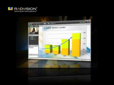 RADVISION SCOPIA Desktop :: MadWolf Technologies LLC :: Washington, DC