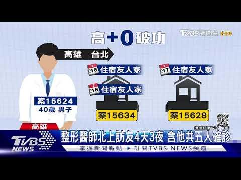 高雄21日+0破功!整外醫師打了2劑疫苗 北上訪友染疫|TVBS新聞