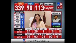 Lok Sabha Results LIVE | मुंडेसाहेबांची जनता आमच्या पाठिशी, पंकजा मुंडे LIVE-TV9