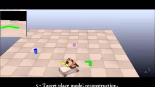 Mobile Manipulation with KUKA youBot (Simulation environment)