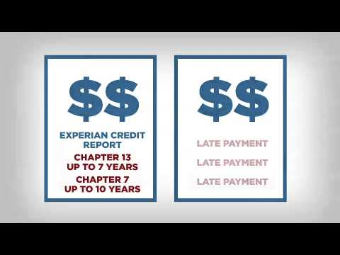 What Hurts Your Credit Score More: Bankruptcy or Debt Settlement? – Credit in 60 Seconds