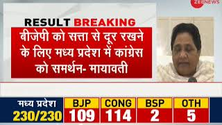 Breaking: Will support Congress in Madhya Pradesh to keep BJP out: Mayawati