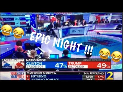 The moment ABC NEWS realizes Donald Trump has WON THE ELECTION!!