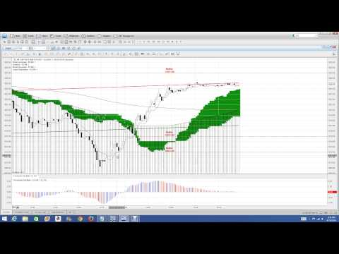 Nadesx binary options how much contact should you use