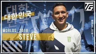 TL Steve on Liquid's Worlds results, addresses NA's critics