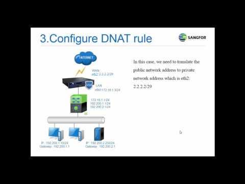 IAM DNAT configuration