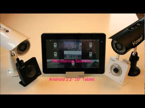 Mobile Surveillance Solution