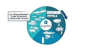 BioGNL & bioCO2 : la technologie Cryo Pur expliquée en détails