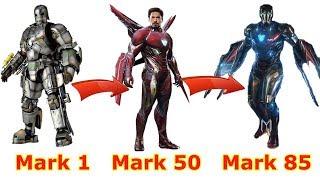 Эволюция костюмов Мстителей в киновселенной Марвел