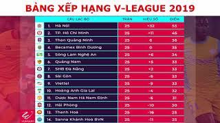 Bảng xếp hạng V-League 2019 | Lịch thi đấu vòng 26 V-League 2019