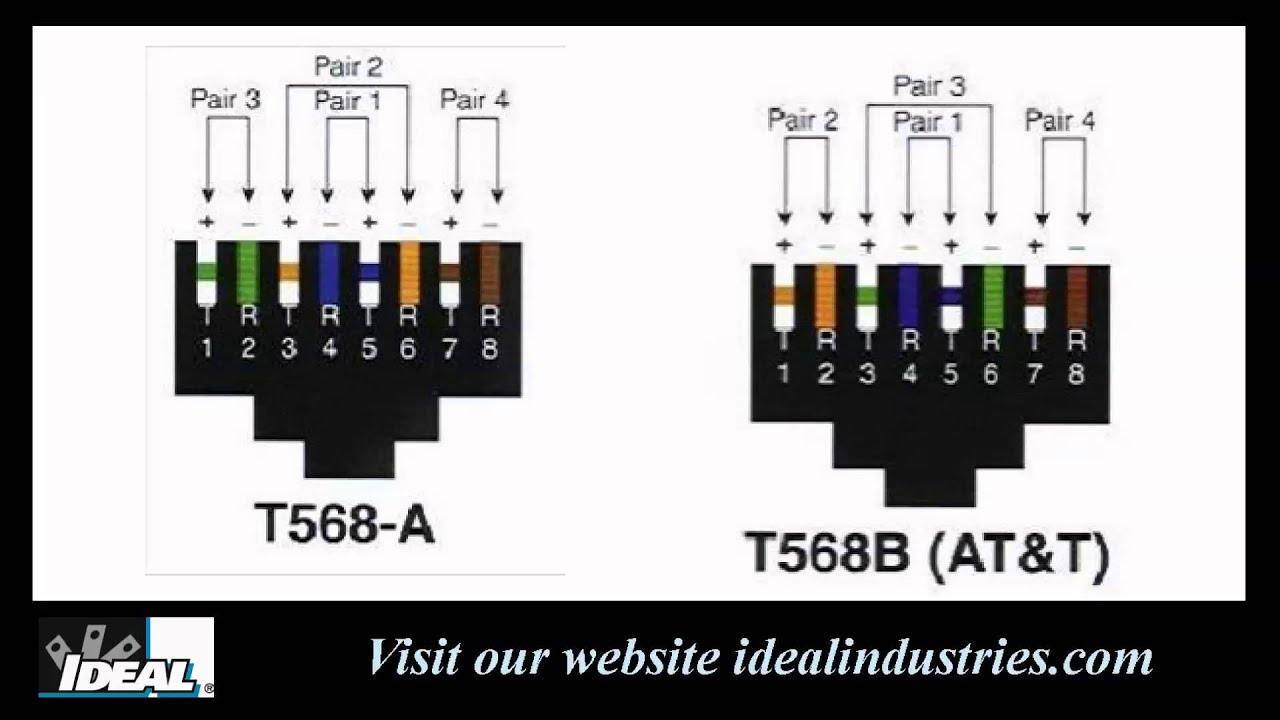 T568b Wiring Schematic Not Lossing Diagram Standard Cat5 T568a Vs Cat 6 Diagrams 568a 568b Get Free Image Color Code