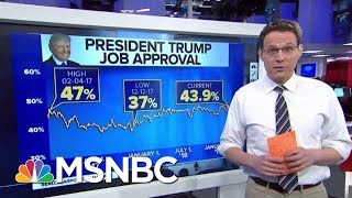 Has Anyone Changed Their Mind About Donald Trump Since 2016? | MTP Daily | MSNBC