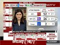 Election Results: In UP, Mayawati-Akhilesh Yadav Alliance, Congress Fail To Hobble BJP - 01:33 min - News - Video